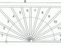 trap meten uitleg voorbeeld